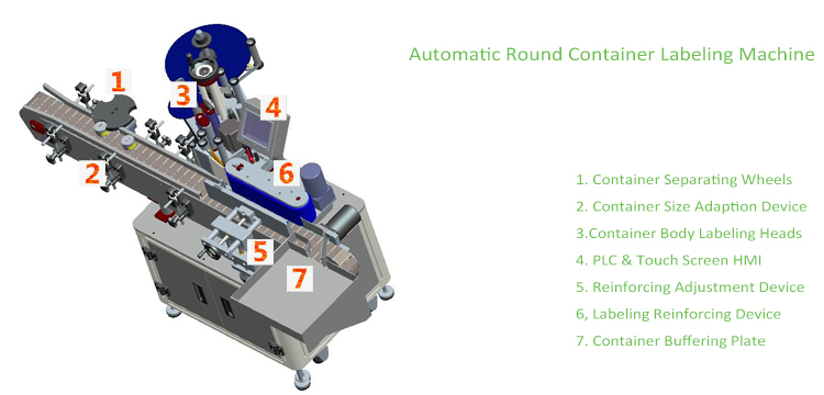 T Vertical Type Automatic Round Container Labeling Machine